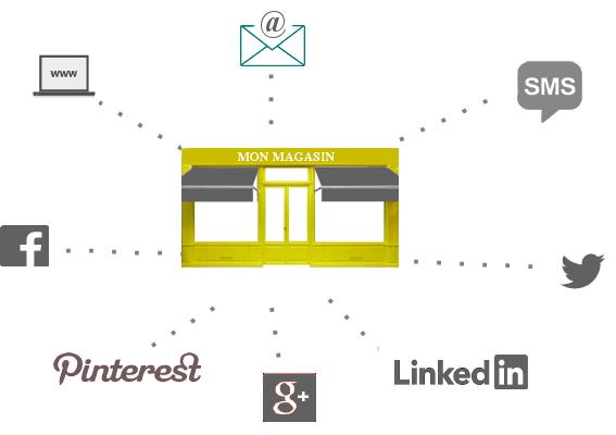 Emailing et SMS pour les commerces de proximité avec Diffuzia